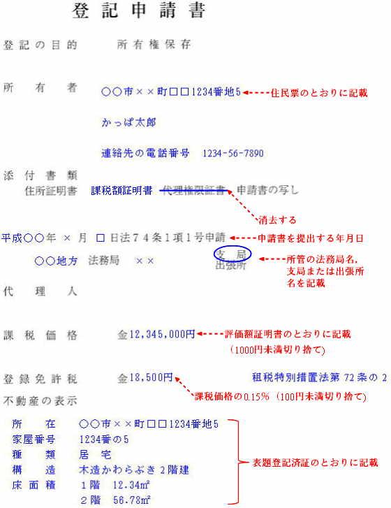 保存登記申請書記載例3.jpg